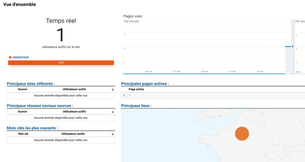 Google Analytics temps reel 1 personne